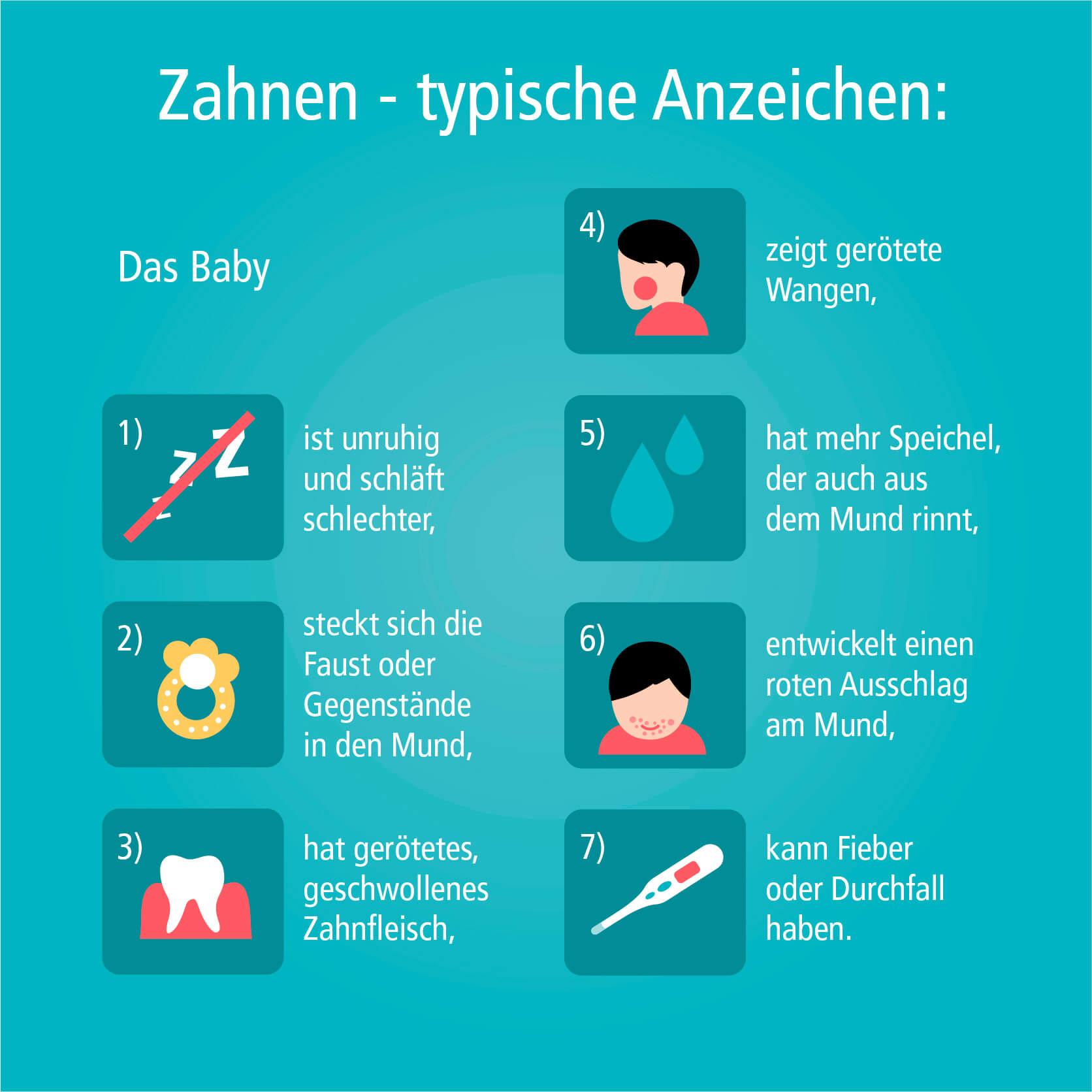 Wann die ersten Milchzähne durchbrechen, ist individuell verschieden. Ebenso kann das Zahnen bei dem einen Baby problemlos verlaufen und beim anderen Probleme bereiten. Woran ist zu erkennen, ob Säuglinge Zähne bekommen und was hilft? Bei den meisten Säuglingen brechen im Alter von etwa sechs Monaten als erste Milchzähne die unteren Schneidezähne durch. Es folgen die oberen Schneidezähne. Bis alle 20 Milchzähne da sind, vergehen in der Regel etwa zweieinhalb Jahre.